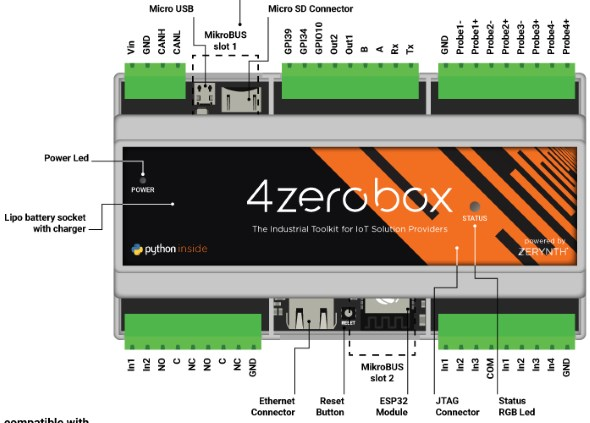 Esp32 Micropython Ethernet
