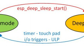 ESP32 (29) – Deep sleep