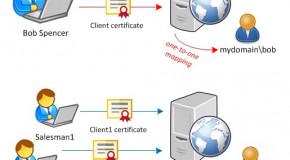 IIS, mutua autenticazione con certificati SSL